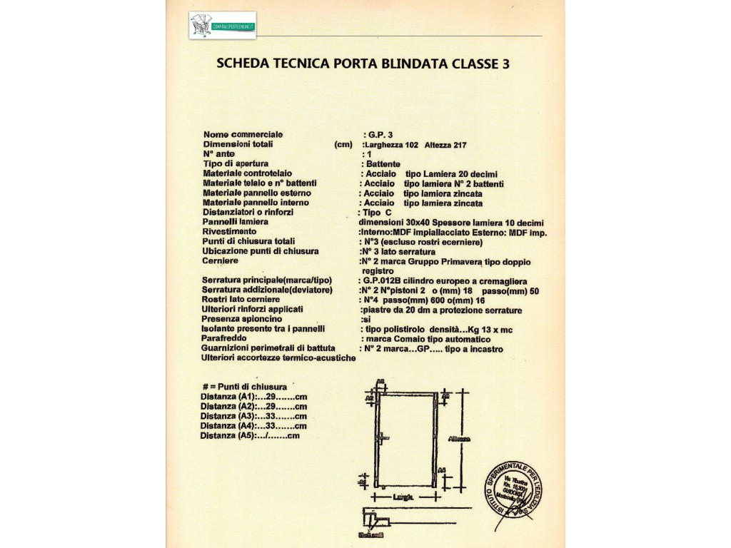 PORTA BLINDATA CLASSE 3